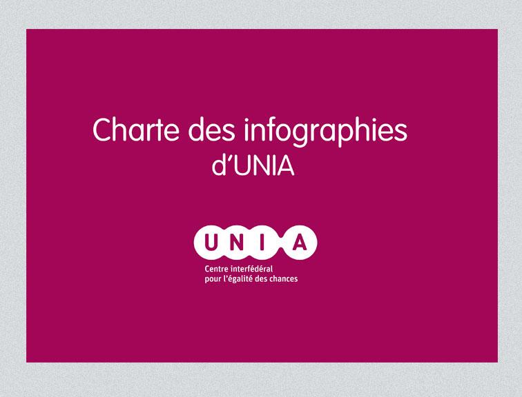 UNIA - Charte Infographies